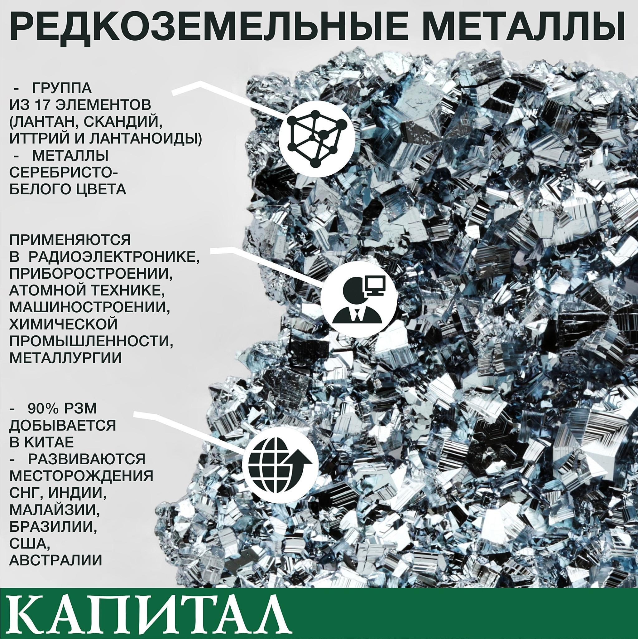 Элементы высоких технологий: как мировые державы борются за рынок редкоземельных металлов