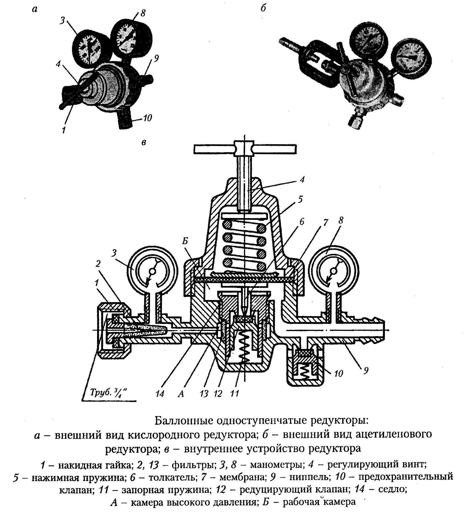 Распространенные заблуждения при выборе редуктора для сварочных работ (аргон, углекислота)
