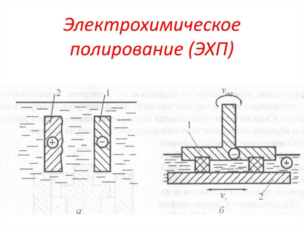 Полировка металла: применяемые станки, инструменты и средства