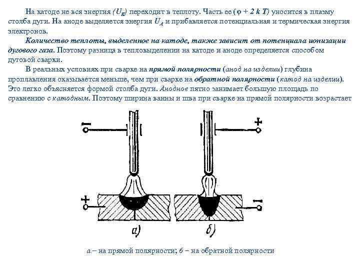 Как быстро научиться варить сварочным инвертором