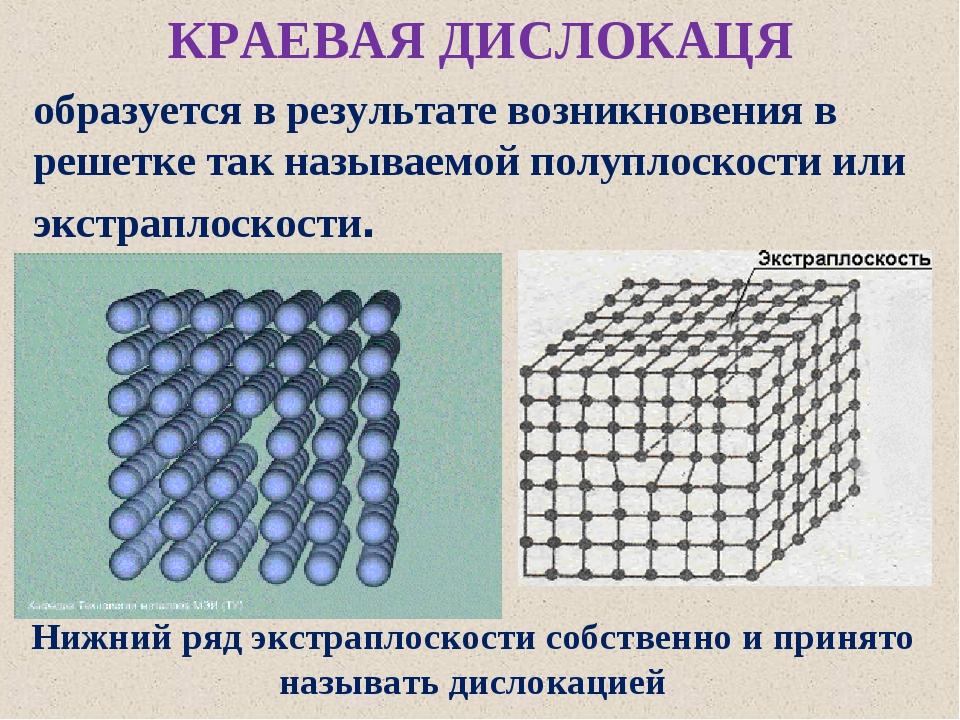 Строение металлов (кристаллическое) . реферат. химия. 2008-12-09