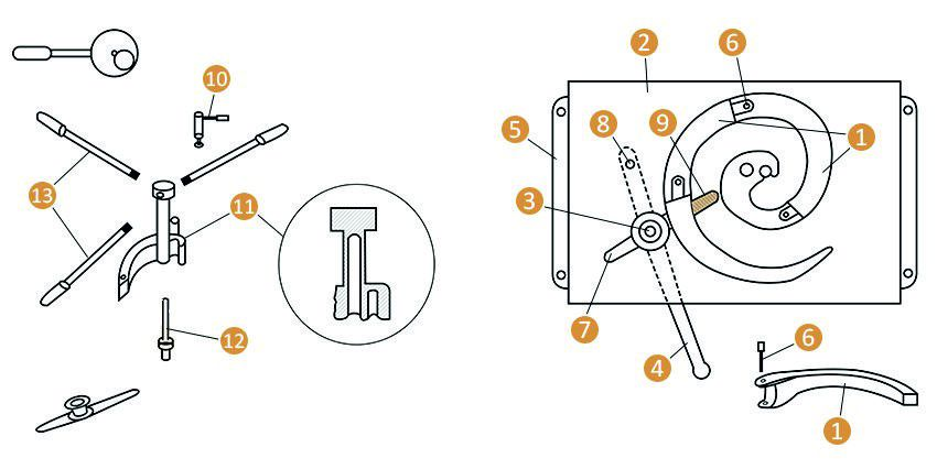 Как сделать улитку для холодной ковки
