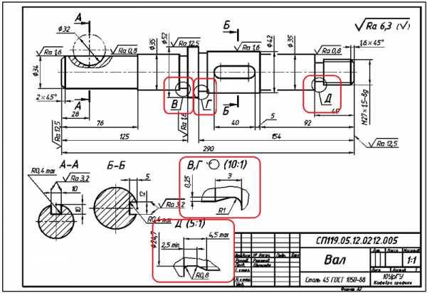 Конструкторская документация:  основные сведения и требования ескд к оформлению чертежей