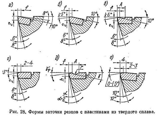 Алмазный круг для заточки резцов токарного станка: технология заточки