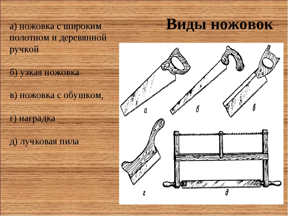 Ножовка по металлу ручная ее назначение виды и как выбирать – мои инструменты