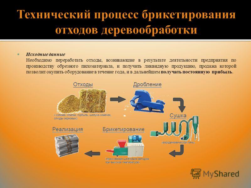 Горбыль — виды, производство и применение материала