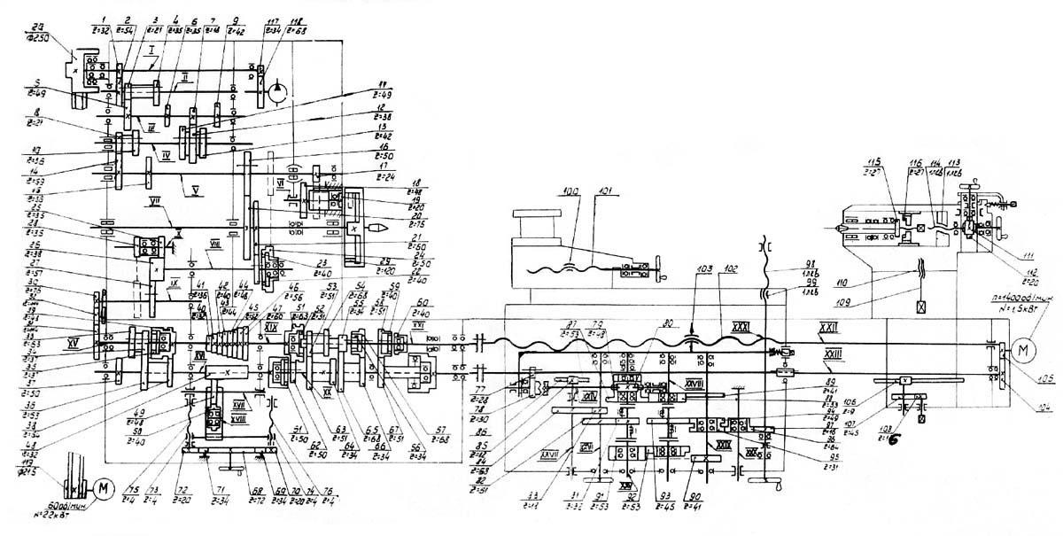Токарный станок дип-300 свойства