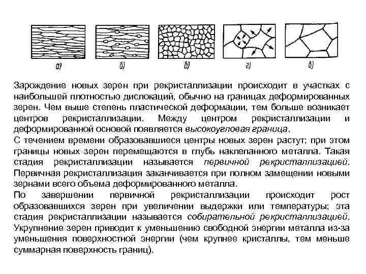 35.возврат, первичная и собирательная рекристаллизация. рекристаллизационный отжиг. материаловедение. шпаргалка