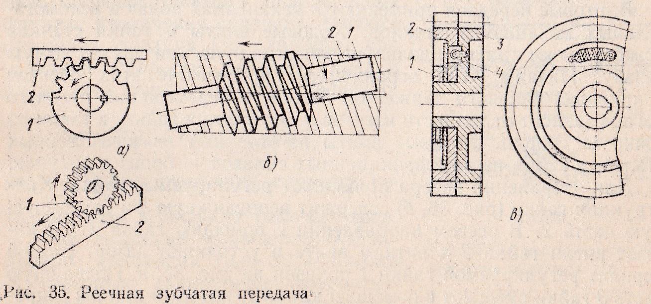 Реечная передача: расчет, механизм, кпд, применение - токарь