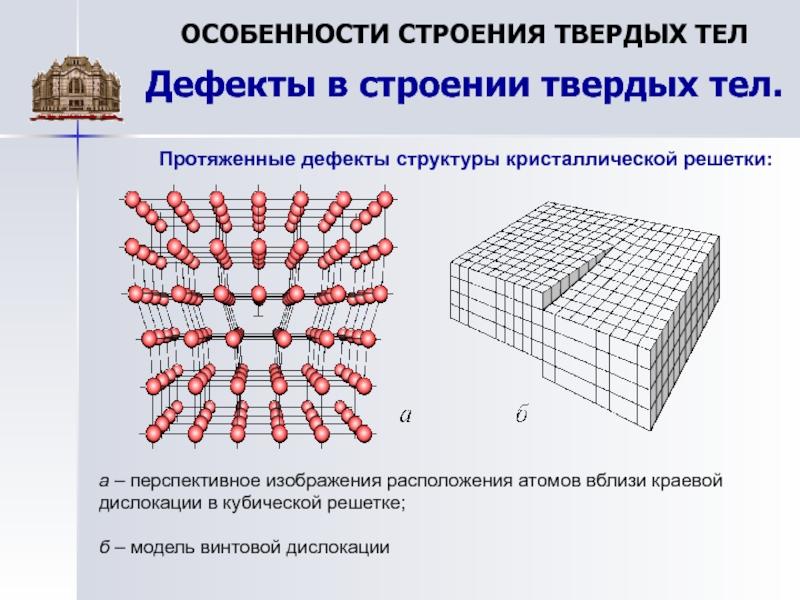 Типы кристаллических решеток. типы кристаллических решеток металлов