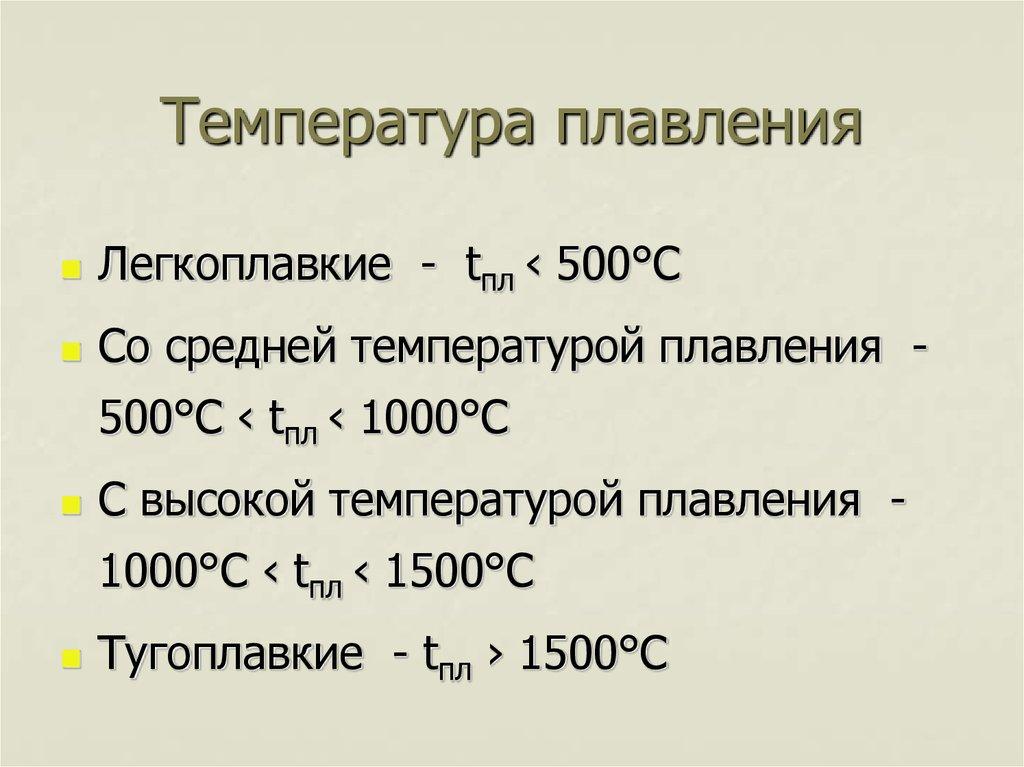 Применение высокой температуры плавления вольфрама