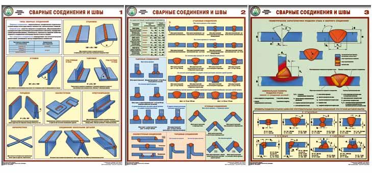 Сварка металлоконструкций: гост и стапель, чертежи и приспособления, технология и правила сварочных работ