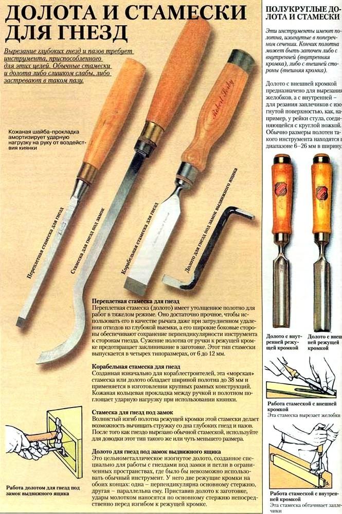 Инструмент для обработки дерева – виды приспособлений и их особенности. ручной и электрический инструмент