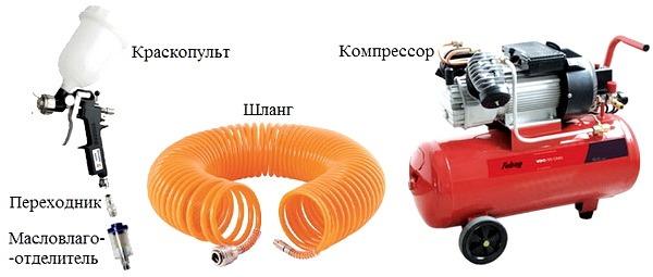 Основные вопросы при выборе компрессора для краскопульта