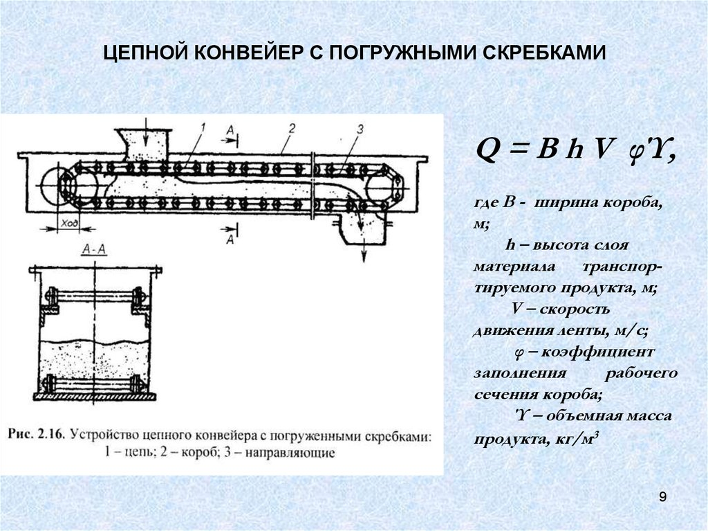 Скребковый транспортер: общее описание и преимущества
