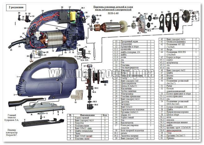Что такое лобзик: как это выглядит, для чего нужен электролобзик, из каких основных частей состоит слесарный, устройство, виды, по дереву, техника безопасности