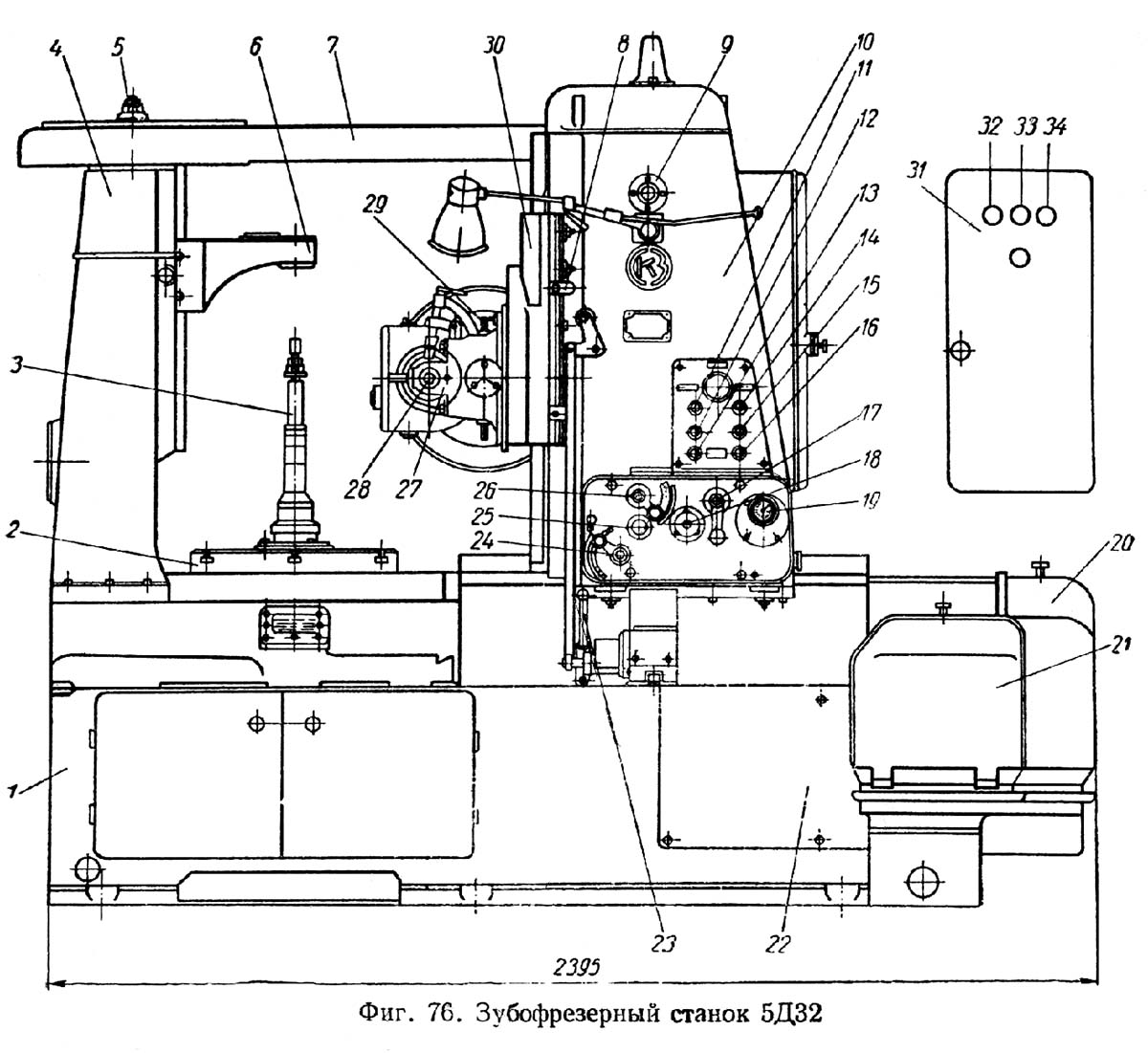 5к32 станок зубофрезерный вертикальный полуавтомат. паспорт, схемы, характеристики, описание