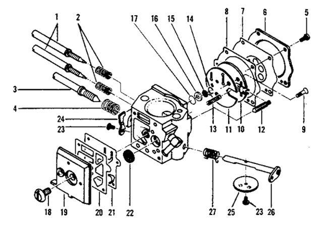 Настройка карбюратора бензопилы. или как не платить ремонтникам! | проинструмент