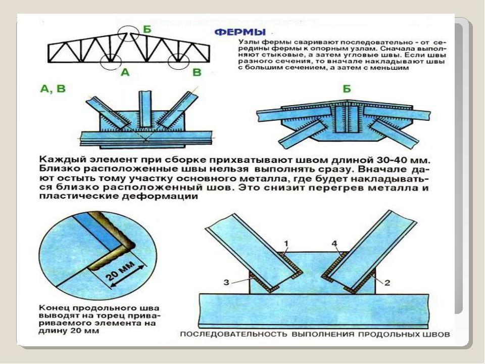 Сварка металлоконструкций своими руками