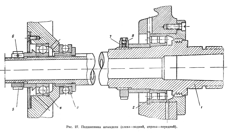 Самодельный шпиндель для фрезерного станка по металлу