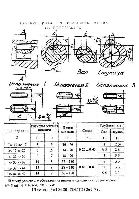 Сегментные шпонки