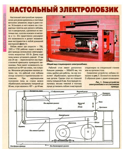 Как сделать самодельный лобзиковый станок в домашней мастерской