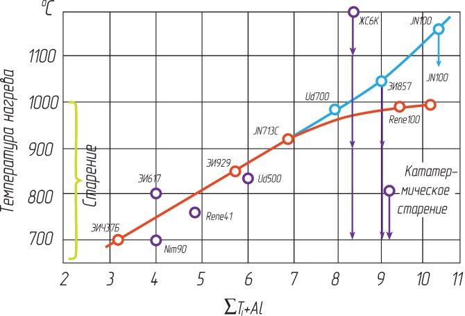 Термическая обработка металла. все что нужно знать о процессе...