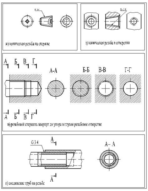 Обозначение метрической резьбы на чертежах. виды резьбы, стандарты.
