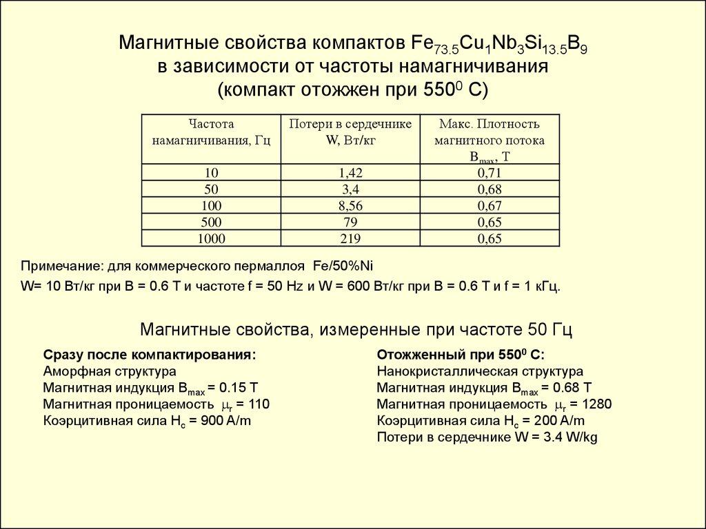 Магнитная проницаемость — википедия. что такое магнитная проницаемость