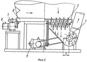 Делаем дробилки для щепы своими руками: полезные рекомендации и пошаговое руководство по изготовлению
