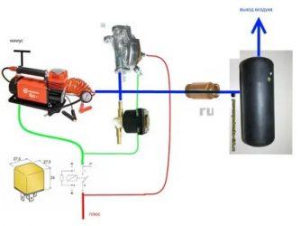Клапан сброса давления воздуха для компрессора — виды, принцип работы