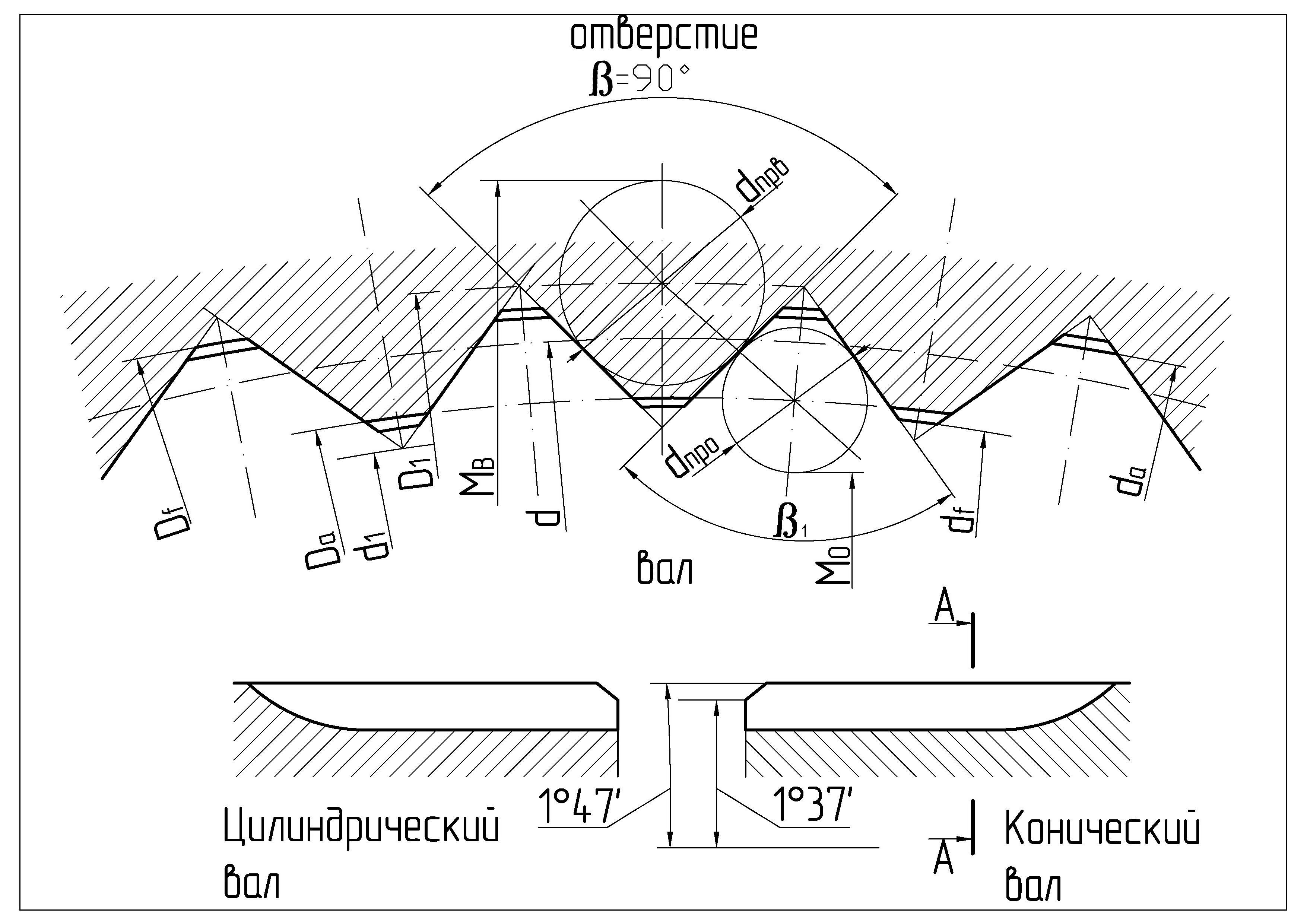 Как обозначаются шлицы на чертеже - морской флот
