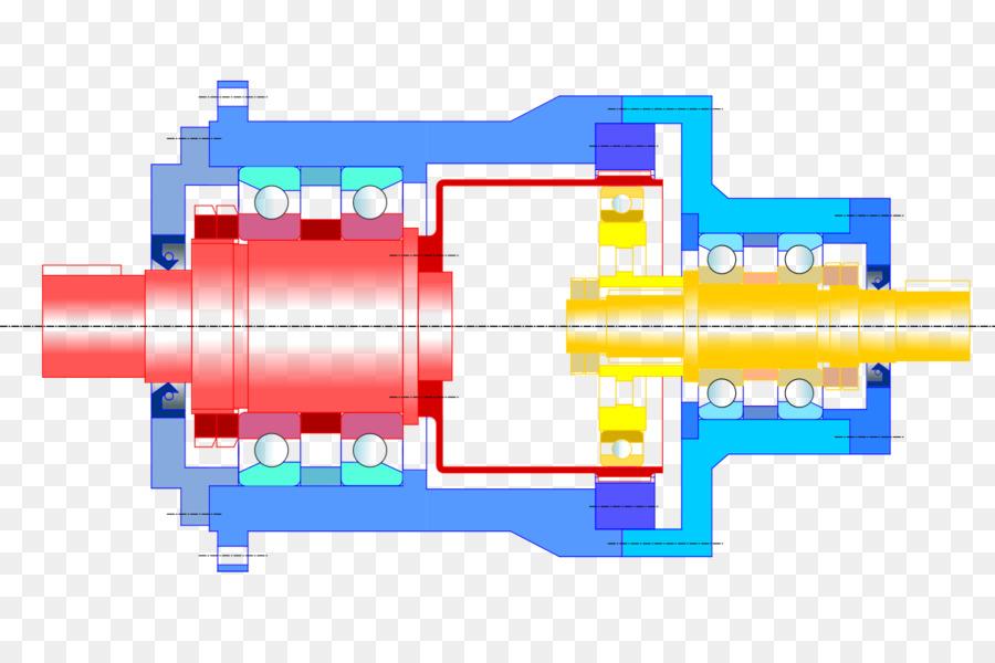 Волновой редуктор: определение, описание, виды и принцип работы