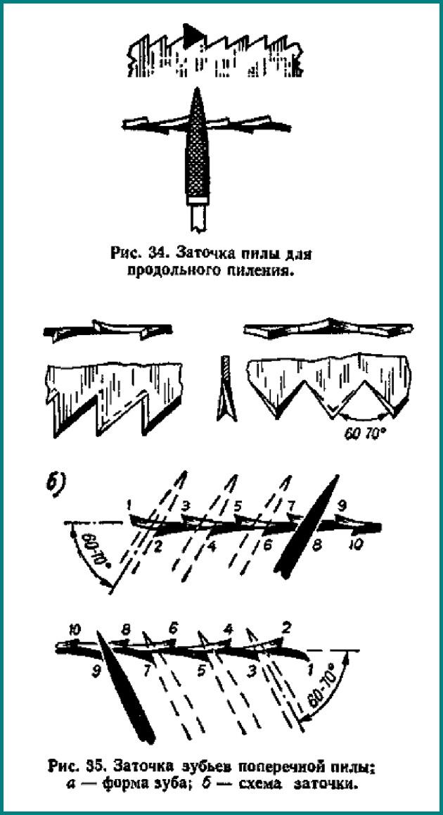 Заточка цепи для бензопилы своими руками: как наточить болгаркой в домашних условиях? как заточить пильную цель электропилы другими способами?