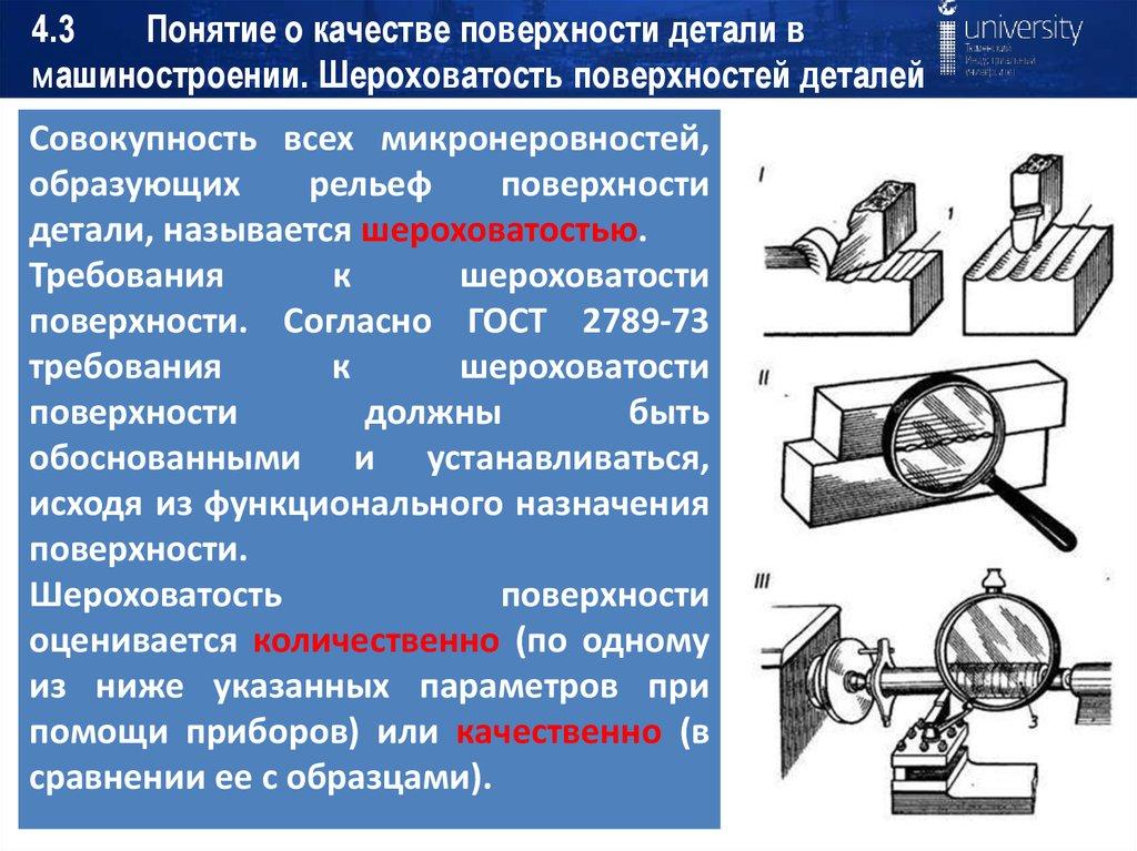 Классы чистоты поверхности таблица
