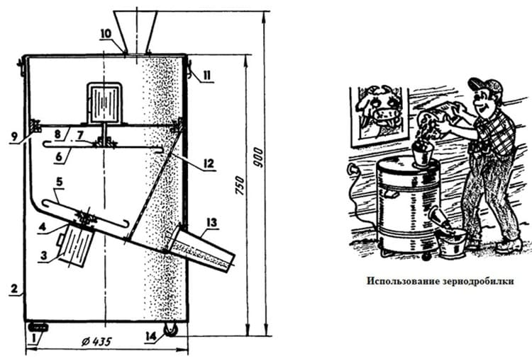 Зернодробилка своими руками: как сделать зернодробилку для домашнего хозяйства из стиральной машины или электродвигателя