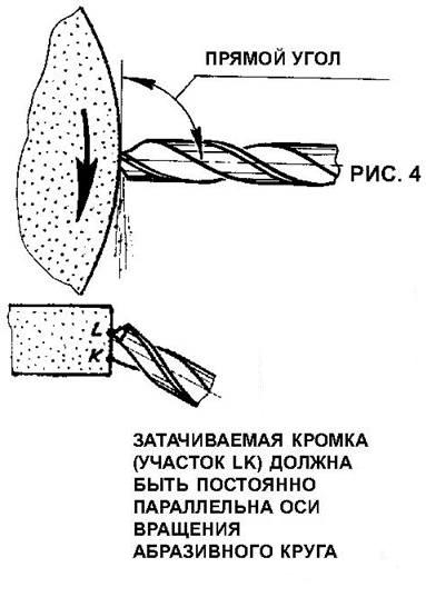 Приспособления для заточки сверл своими руками из металла