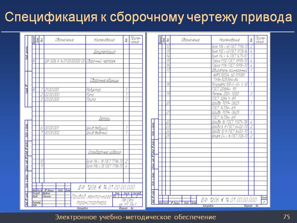 Спецификация и система обозначения чертежей.