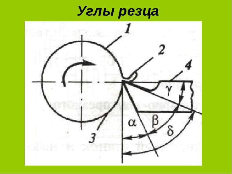 Геометрия токарного резца: основные элементы и углы, режущая часть
