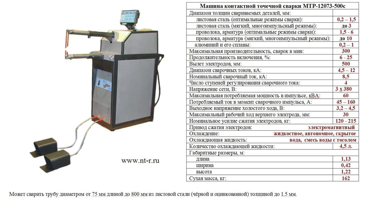 Типы сварочных аппаратов: 130 фото сварочного оборудования