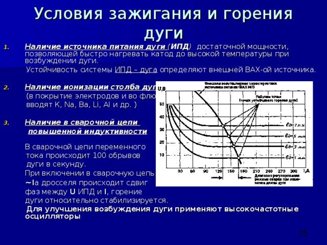 Электродуговая сварка: технологии, оборудование