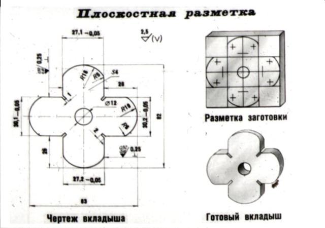 § 1. приспособления для пространственной разметки