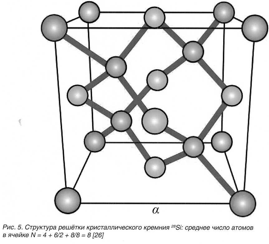 Кремний — википедия. что такое кремний