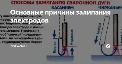 Электроды для сварки инвертором — какие лучше выбрать, чтоб не залипали?