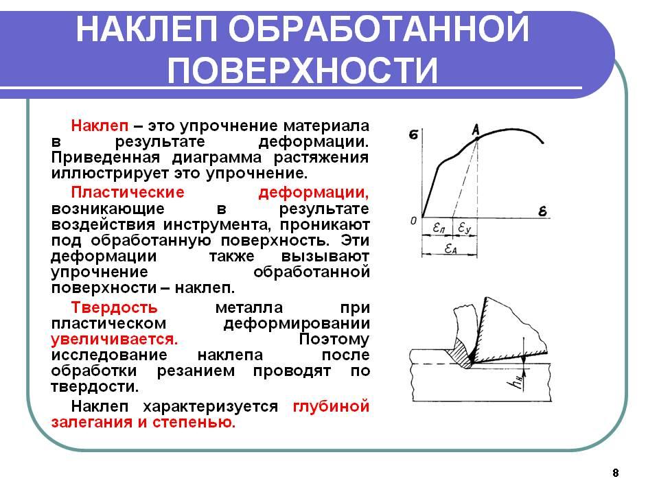 Нагартовка (полезный наклёп) - виды холодной обработки металла