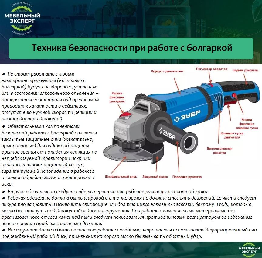 Приемы безопасной работы с болгаркой - блог о строительстве