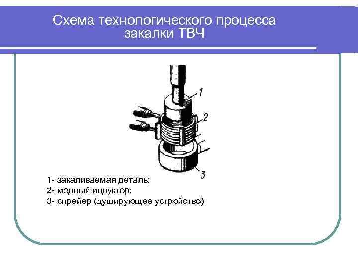 Установка твч – принцип работы установки твч для закалки