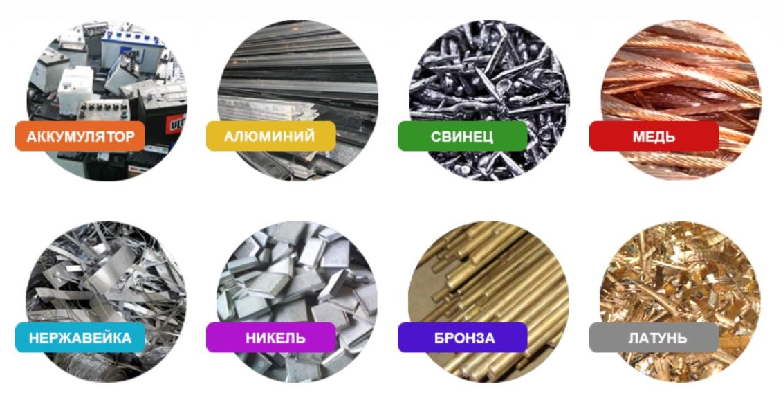 Металлы, применявшиеся для произодства российских монет