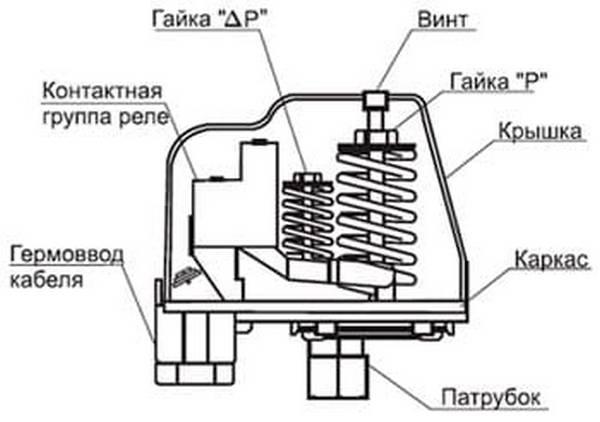 Реле давления воздуха для компрессора