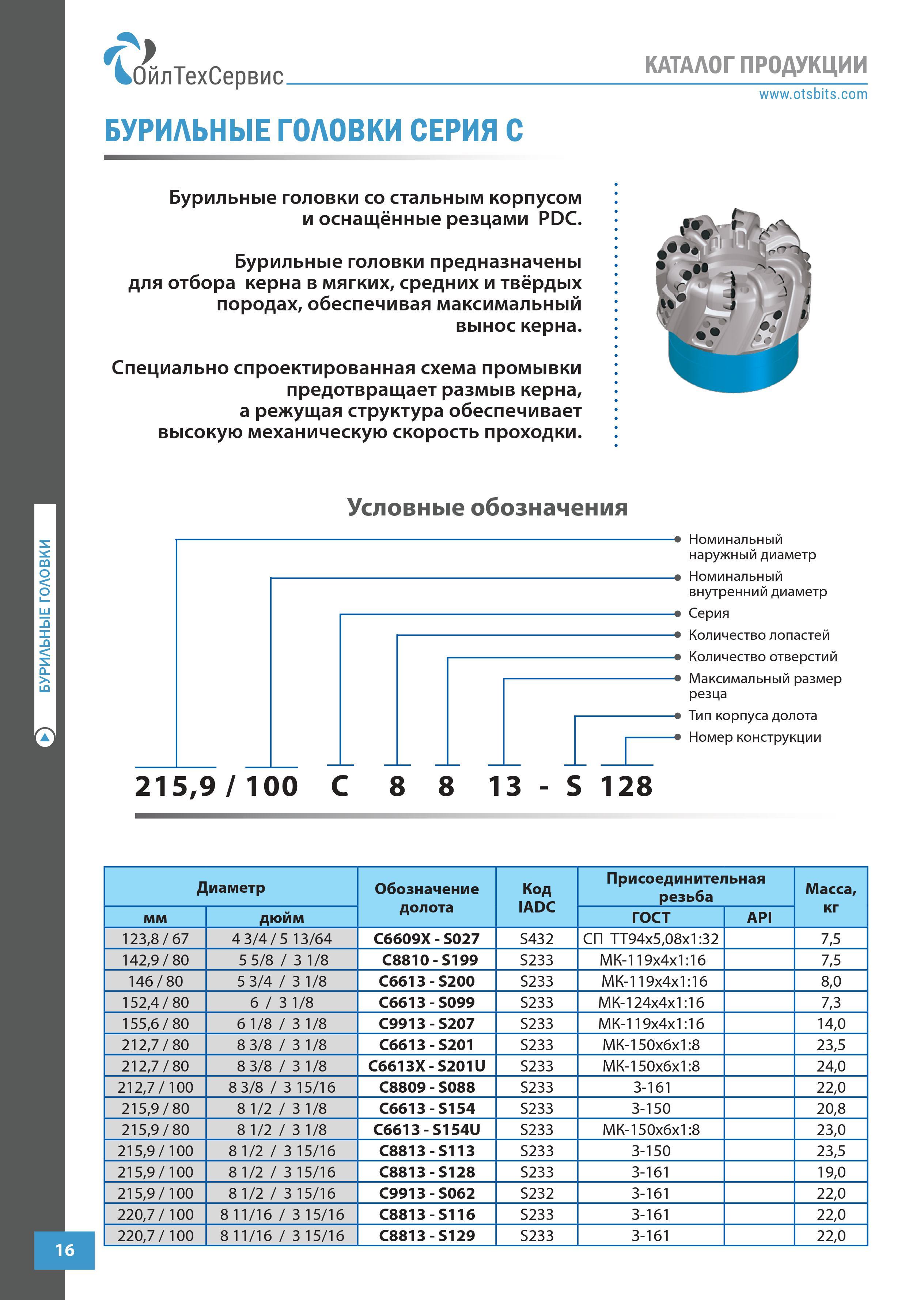 Буровое долото (35 фото): виды долот для бурения скважин. что это такое? типы долот для ударно-канатного бурения, их диаметр